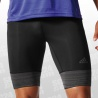 Supernova Short Tight